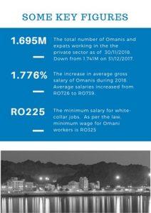 موقع توظيف عماني