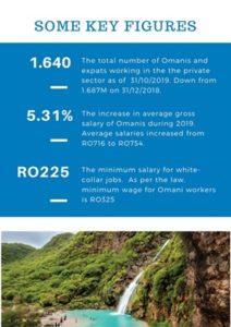 الرواتب في قطر وفي عمان